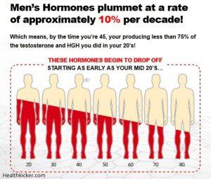 top 3 hormone boosters