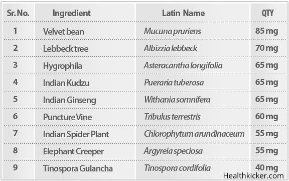 neosize xl ingredients